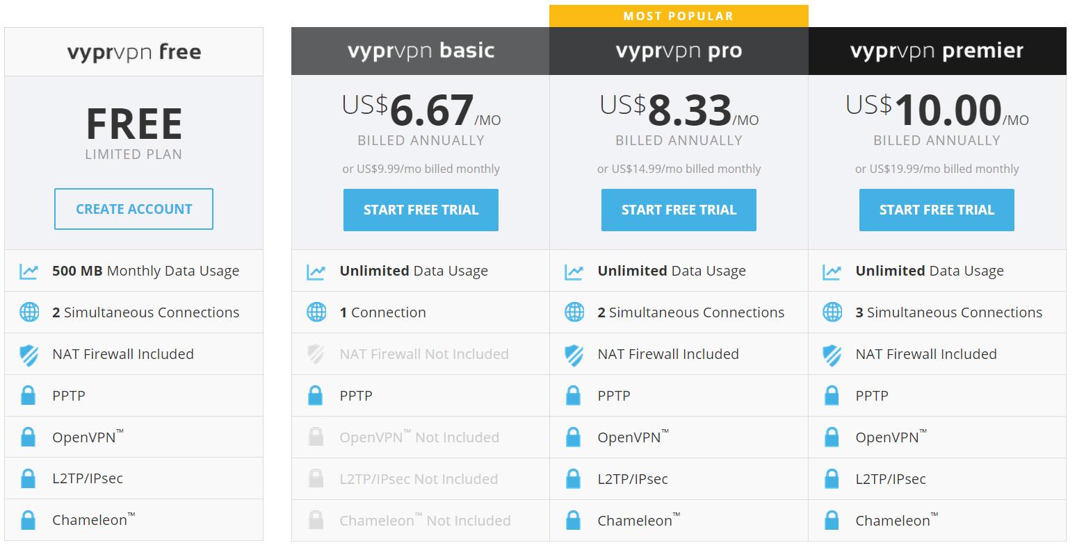 vpn gateway Software - Free Download vpn gateway - Top 4 Download